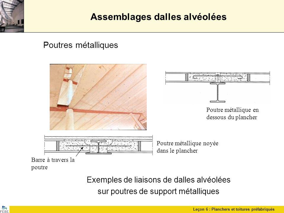 Leçon 6 : Planchers et toitures préfabriqués Assemblages dalles alvéolées Poutres métalliques Exemples de liaisons de dalles alvéolées sur poutres de