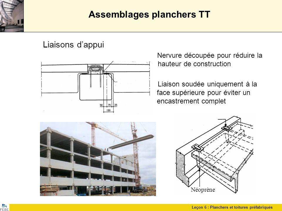 Leçon 6 : Planchers et toitures préfabriqués Assemblages planchers TT Liaisons dappui Nervure découpée pour réduire la hauteur de construction Liaison