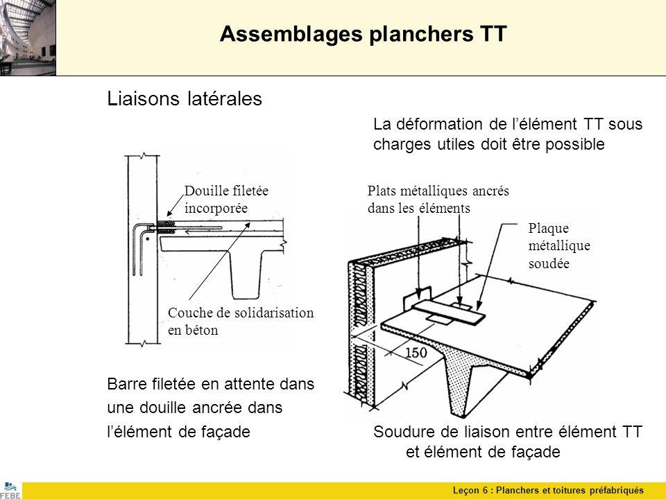 Leçon 6 : Planchers et toitures préfabriqués Assemblages planchers TT Liaisons latérales La déformation de lélément TT sous charges utiles doit être p