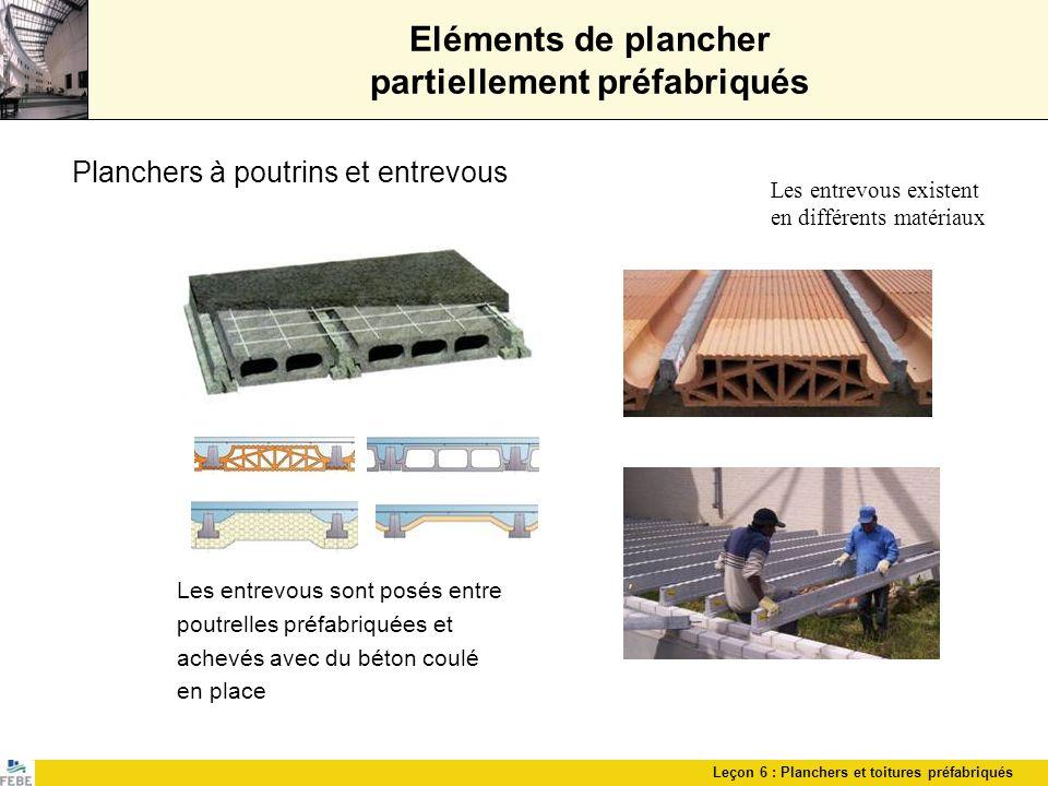 Leçon 6 : Planchers et toitures préfabriqués Eléments de plancher partiellement préfabriqués Planchers à poutrins et entrevous Les entrevous sont posé