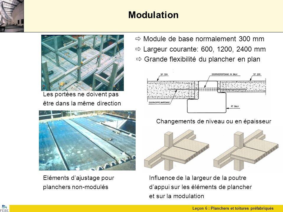 Leçon 6 : Planchers et toitures préfabriqués Modulation Module de base normalement 300 mm Largeur courante: 600, 1200, 2400 mm Grande flexibilité du p