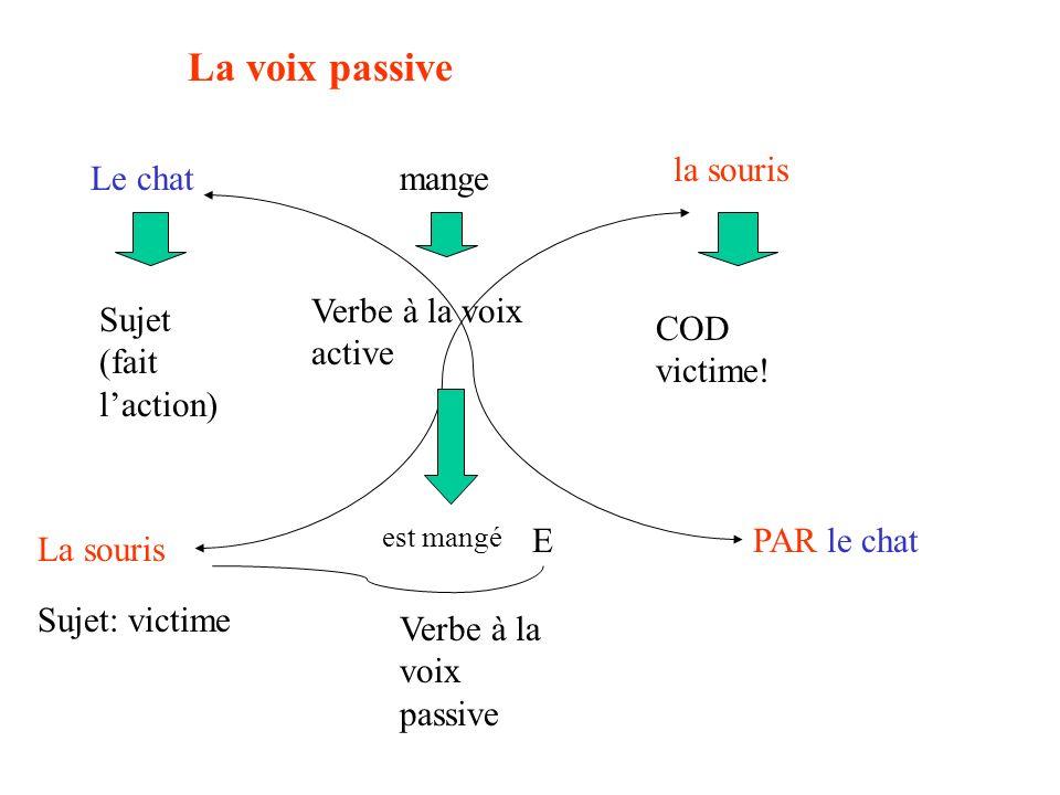 La voix passive Le chatmange la souris Sujet (fait laction) Verbe à la voix active COD victime.