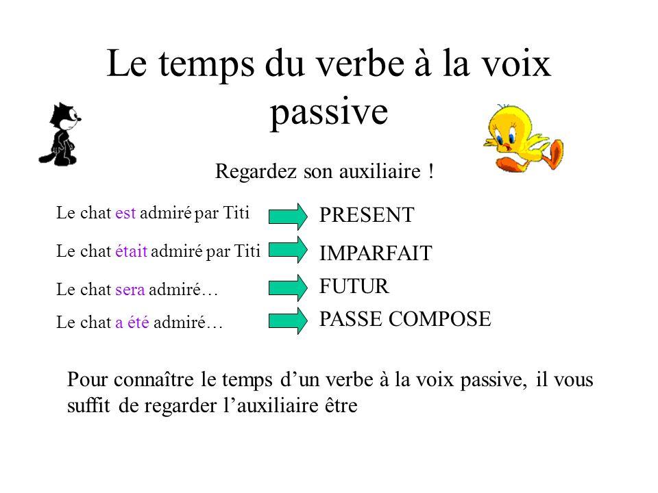 Le temps du verbe à la voix passive Regardez son auxiliaire .