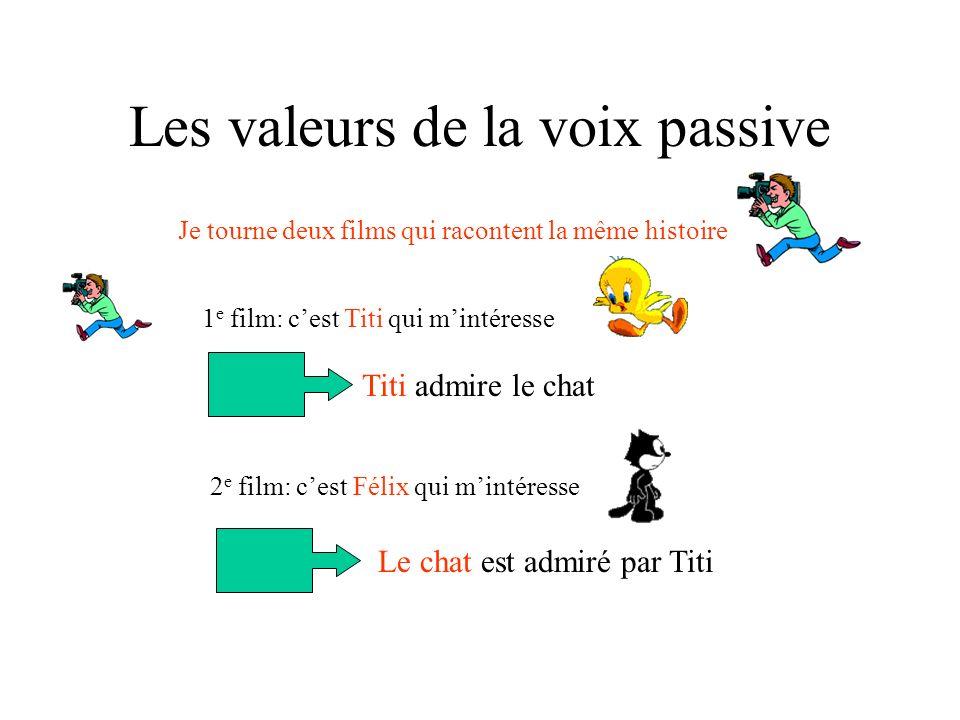 Les valeurs de la voix passive Je tourne deux films qui racontent la même histoire 1 e film: cest Titi qui mintéresse Titi admire le chat 2 e film: cest Félix qui mintéresse Le chat est admiré par Titi