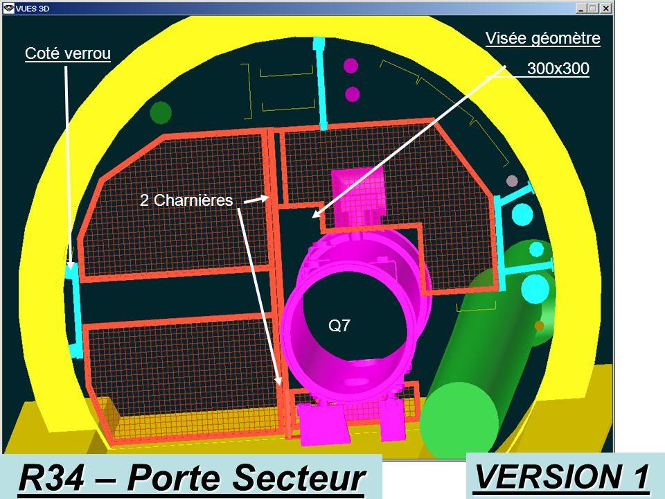 R34 – Porte Secteur Porte ouverte à 90° Grille ouverte maxi à 60° Possibilité de dégonder la porte et de déposer le dormant, fixé au sol VERSION 1