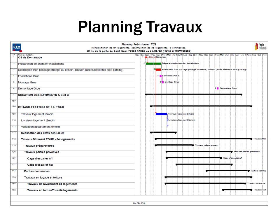Planning Travaux
