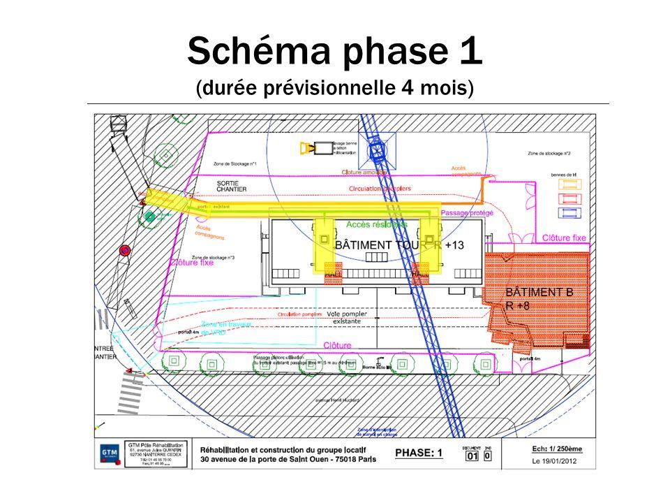Schéma phase 1 (durée prévisionnelle 4 mois)
