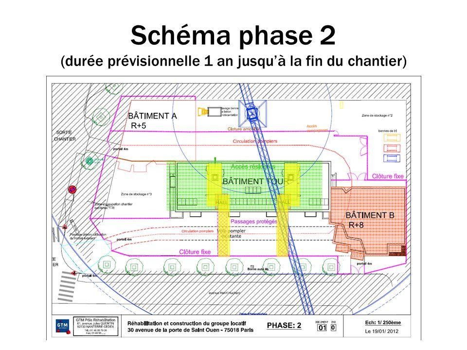 Schéma phase 2 (durée prévisionnelle 1 an jusquà la fin du chantier)