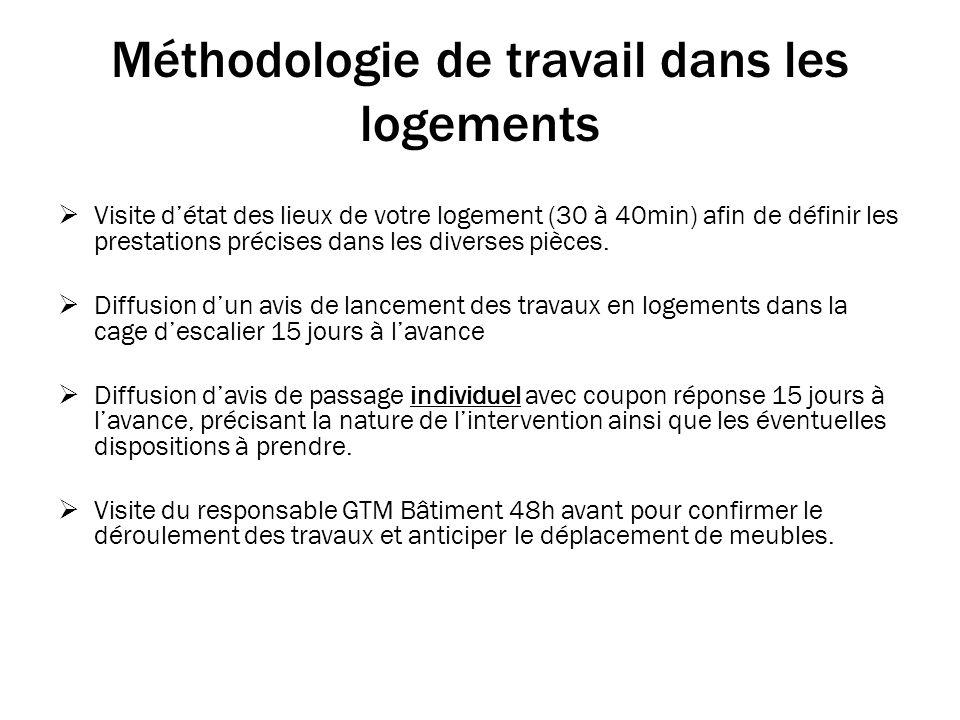 Méthodologie de travail dans les logements Visite détat des lieux de votre logement (30 à 40min) afin de définir les prestations précises dans les div