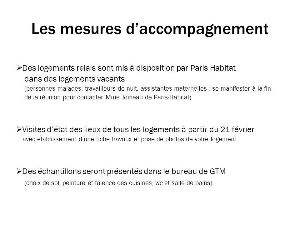 Les mesures daccompagnement Des logements relais sont mis à disposition par Paris Habitat dans des logements vacants (personnes malades, travailleurs