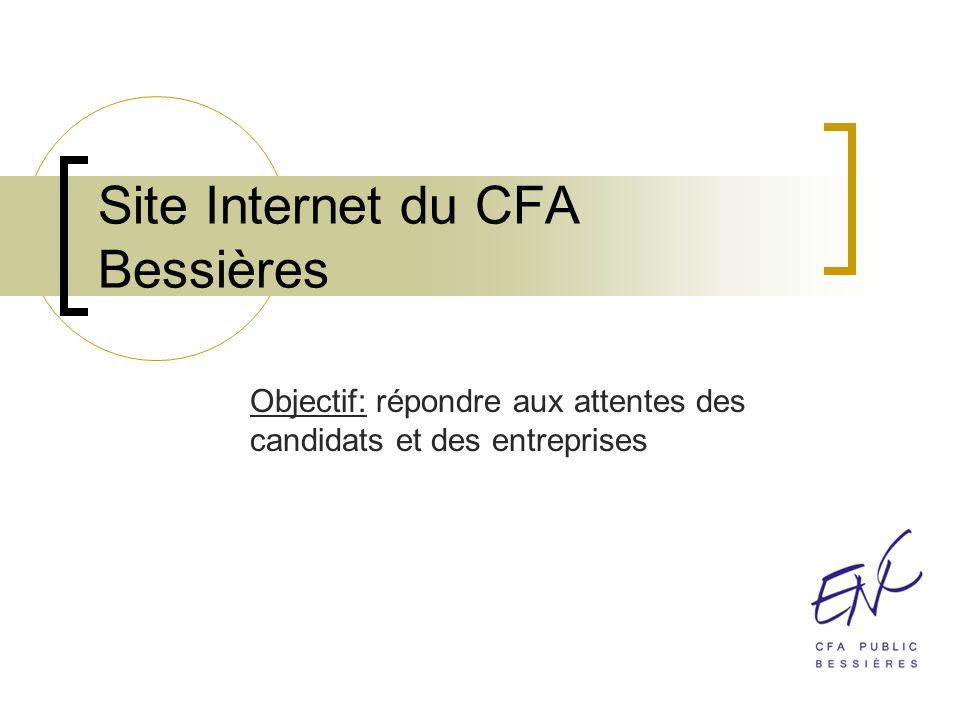 Site Internet du CFA Bessières Objectif: répondre aux attentes des candidats et des entreprises