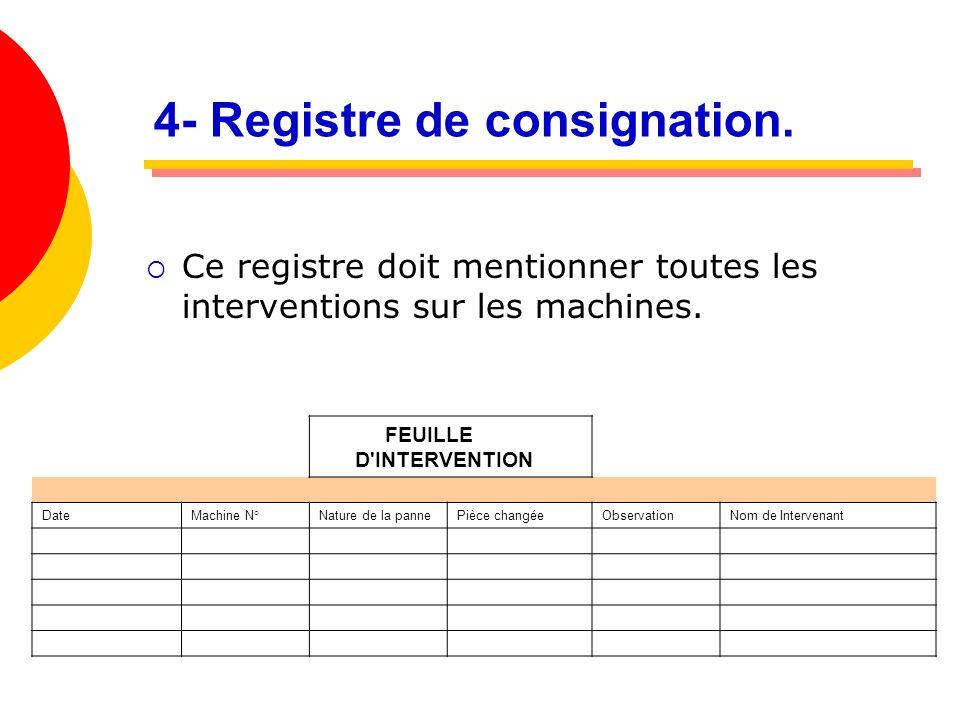 4- Registre de consignation. Ce registre doit mentionner toutes les interventions sur les machines. FEUILLE D'INTERVENTION DateMachine N°Nature de la
