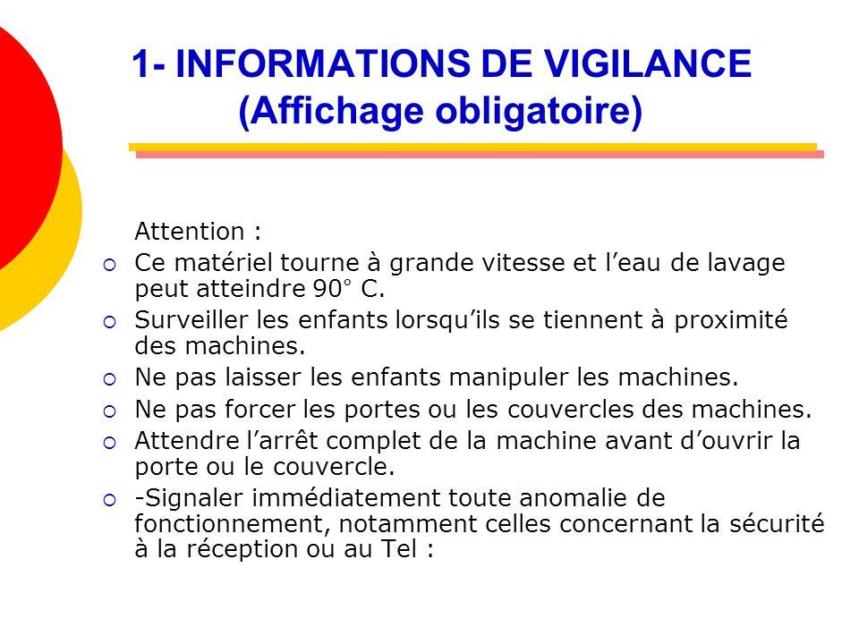 2- INFORMATIONS DE VIGILANCE (Obligation daffichage).