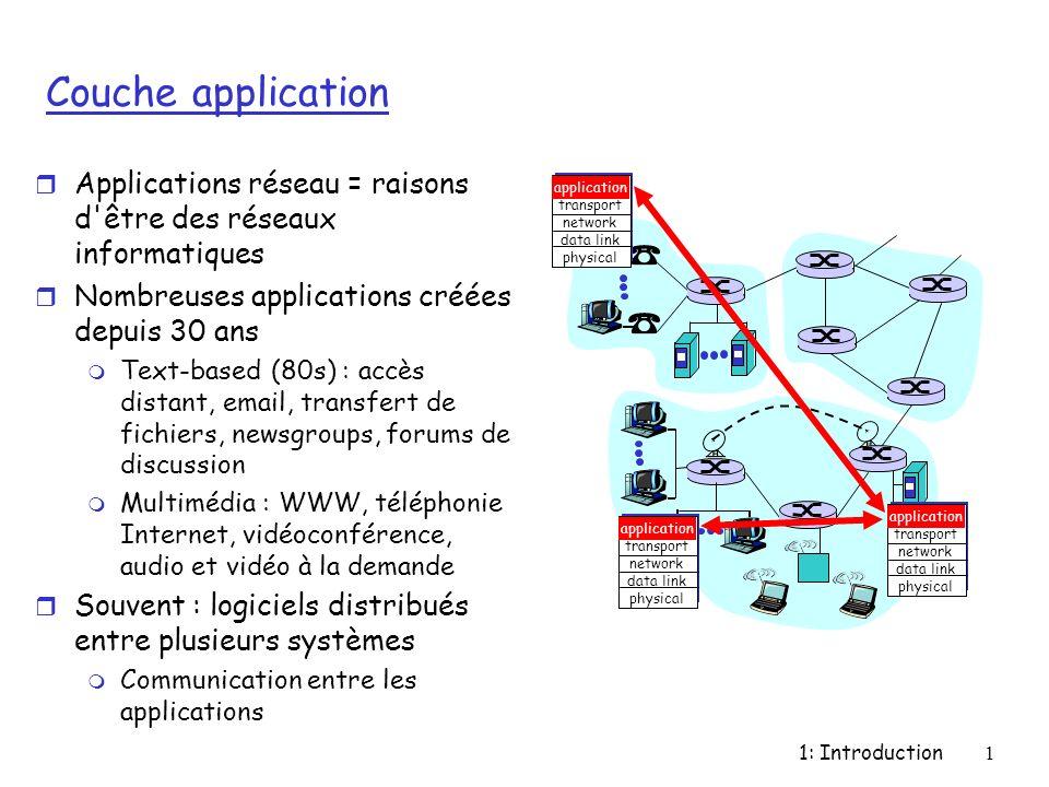 1: Introduction52 ftp : Connexions séparées pour le contrôle et les données r Les client FTP contacte le serveur FTP sur le port 21, en spécifiant TCP comme protocole de transport r Ouverture de 2 connexions TCP parallèles : m Contrôle : échange des commandes et des réponses entre le client et le serveur contrôle hors-bande m Données : fichiers de données vers / depuis l hôte distant r Le serveur FTP maintient un état : répertoire courant, authentification précédente FTP client FTP server TCP control connection port 21 TCP data connection port 20