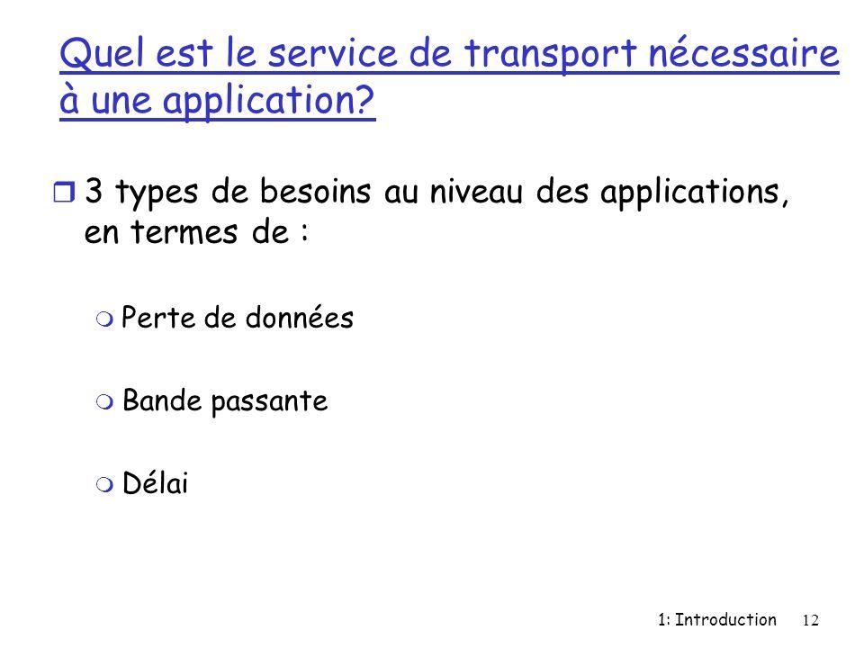 1: Introduction12 Quel est le service de transport nécessaire à une application? r 3 types de besoins au niveau des applications, en termes de : m Per