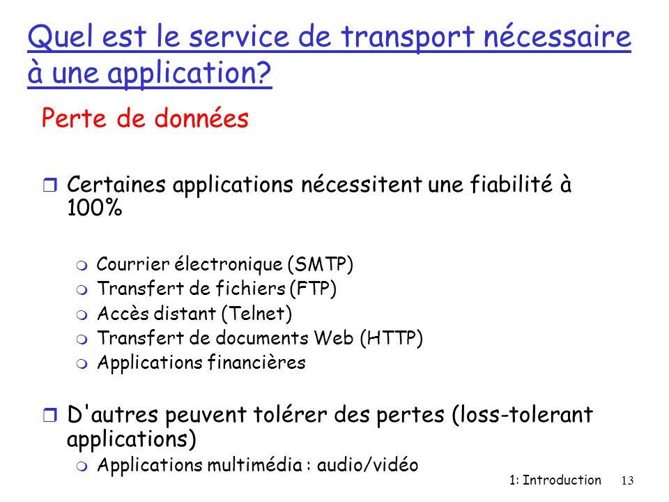 1: Introduction13 Quel est le service de transport nécessaire à une application? Perte de données r Certaines applications nécessitent une fiabilité à