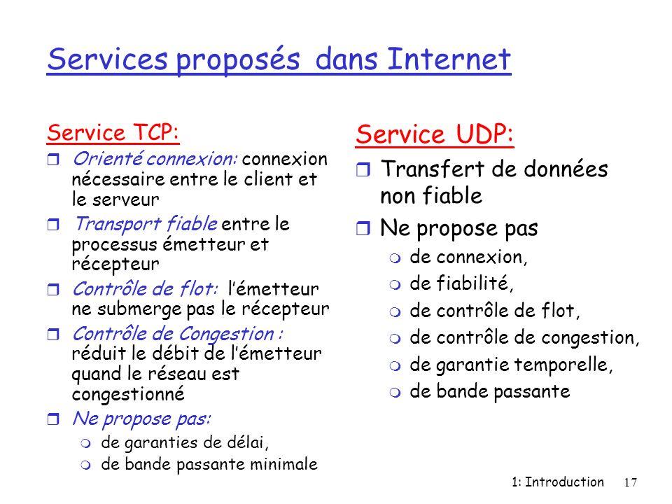 1: Introduction17 Services proposés dans Internet Service TCP: r Orienté connexion: connexion nécessaire entre le client et le serveur r Transport fia