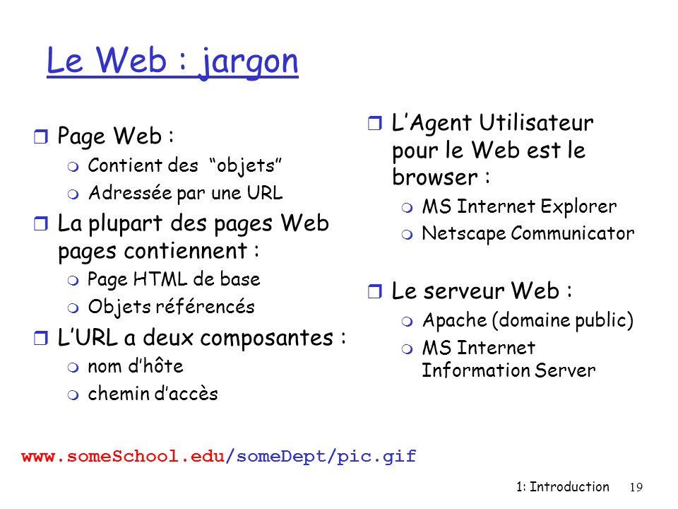1: Introduction19 Le Web : jargon r Page Web : m Contient des objets m Adressée par une URL r La plupart des pages Web pages contiennent : m Page HTML