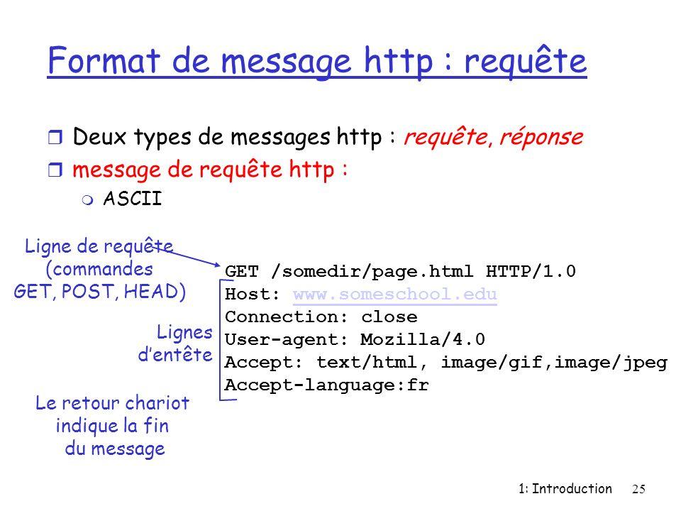 1: Introduction25 Format de message http : requête r Deux types de messages http : requête, réponse r message de requête http : m ASCII GET /somedir/p