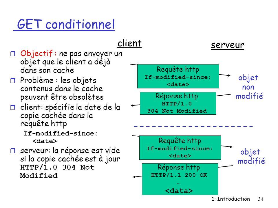 1: Introduction34 GET conditionnel r Objectif : ne pas envoyer un objet que le client a déjà dans son cache r Problème : les objets contenus dans le c
