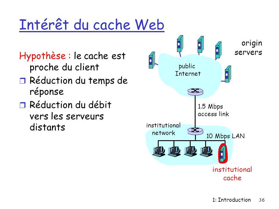 1: Introduction36 Intérêt du cache Web Hypothèse : le cache est proche du client r Réduction du temps de réponse r Réduction du débit vers les serveur
