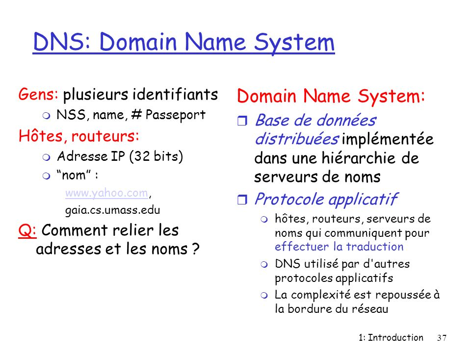 1: Introduction37 DNS: Domain Name System Gens: plusieurs identifiants m NSS, name, # Passeport Hôtes, routeurs: m Adresse IP (32 bits) m nom : www.ya