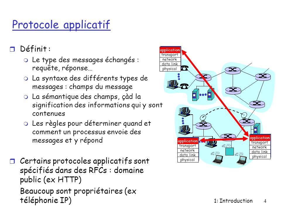 1: Introduction5 Paradigme client-serveur Les réseaux typiques ont deux parties : le client et le serveur application transport network data link physical application transport network data link physical r Le côté client d un système terminal communique avec le côté serveur d un autre système m Web : Un navigateur Web implémente le côté client de HTTP, le serveur Web : le côté serveur ; m Email : le serveur de mail émetteur implémente le côté client de SMTP, le serveur de mail récepteur : le côté serveur de SMTP.
