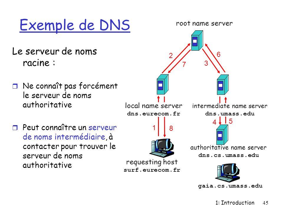 1: Introduction45 Exemple de DNS Le serveur de noms racine : r Ne connaît pas forcément le serveur de noms authoritative r Peut connaître un serveur d