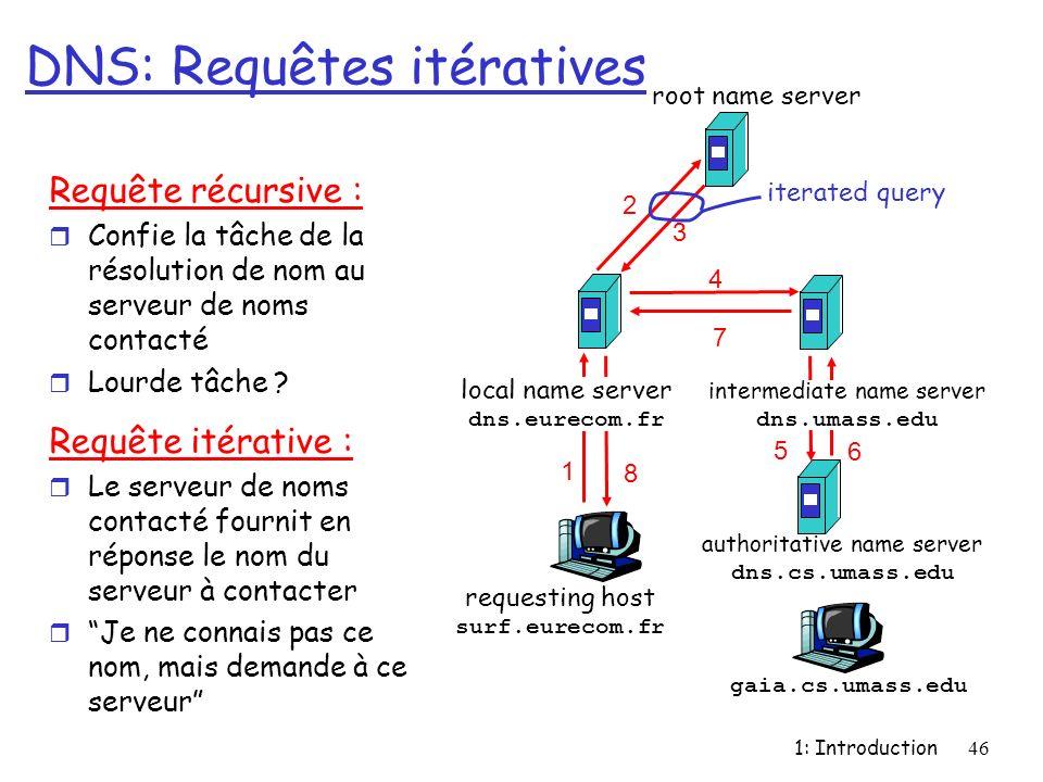 1: Introduction46 DNS: Requêtes itératives Requête récursive : r Confie la tâche de la résolution de nom au serveur de noms contacté r Lourde tâche ?