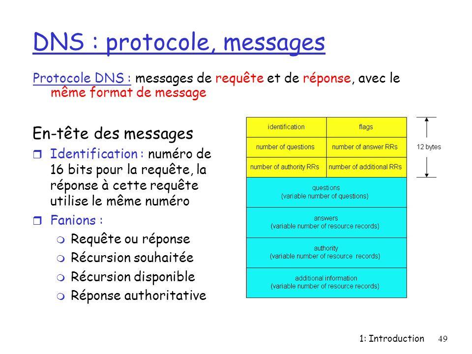 1: Introduction49 DNS : protocole, messages Protocole DNS : messages de requête et de réponse, avec le même format de message En-tête des messages r I