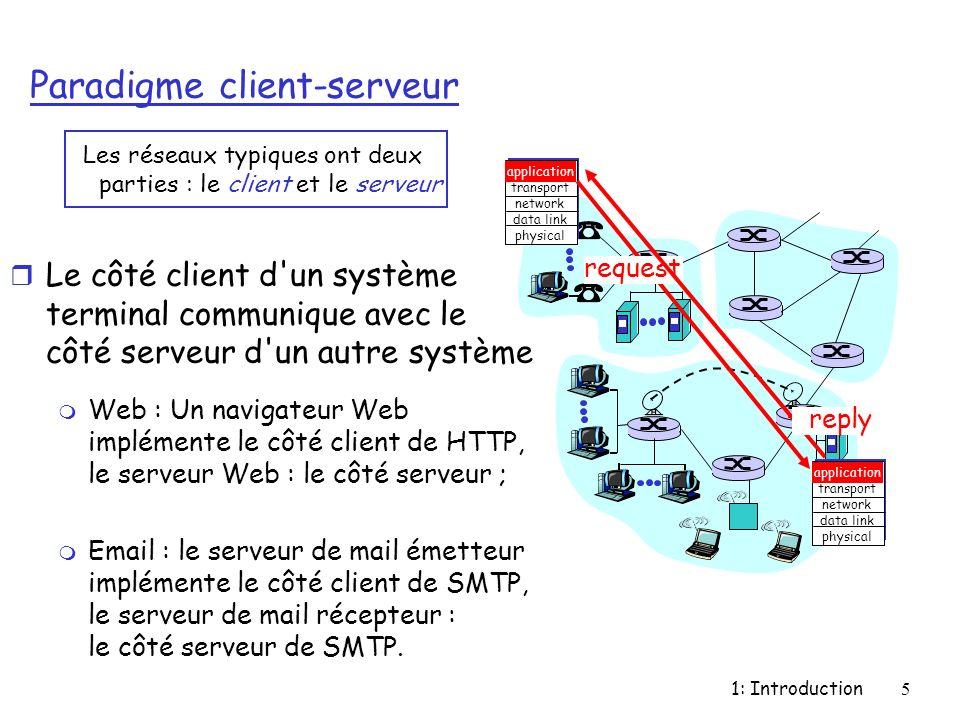 1: Introduction66 Protocole DHCP r Dynamic Host Configuration Protocol r Permet à un ordinateur qui se connecte à un réseau dobtenir dynamiquement sa configuration r Distribution des adresses IP sur un réseau