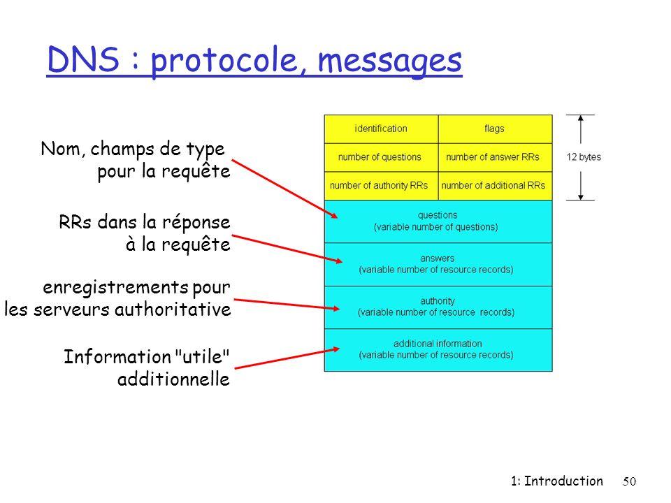 1: Introduction50 DNS : protocole, messages Nom, champs de type pour la requête RRs dans la réponse à la requête enregistrements pour les serveurs aut