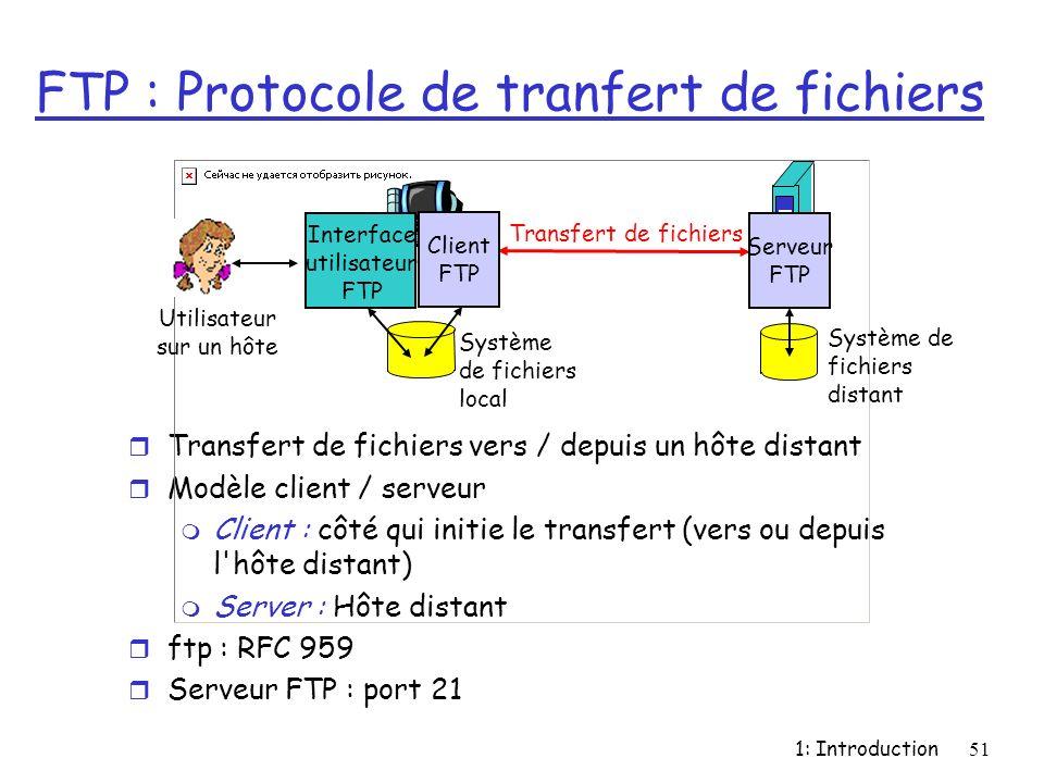 1: Introduction51 FTP : Protocole de tranfert de fichiers r Transfert de fichiers vers / depuis un hôte distant r Modèle client / serveur m Client : c