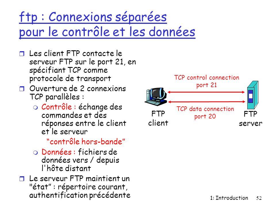 1: Introduction52 ftp : Connexions séparées pour le contrôle et les données r Les client FTP contacte le serveur FTP sur le port 21, en spécifiant TCP
