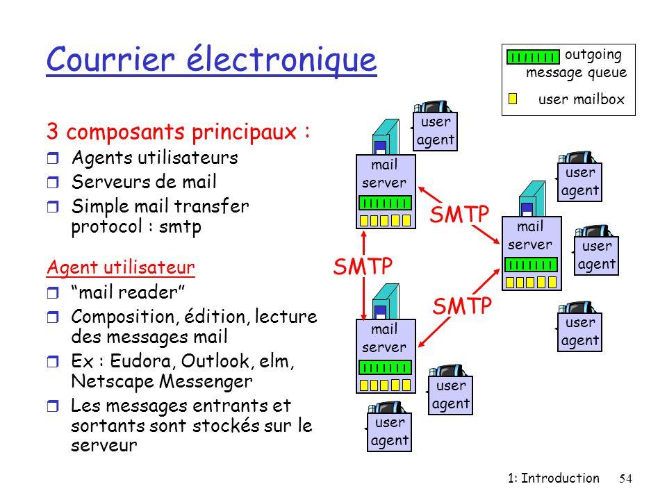 1: Introduction54 Courrier électronique 3 composants principaux : r Agents utilisateurs r Serveurs de mail r Simple mail transfer protocol : smtp Agen