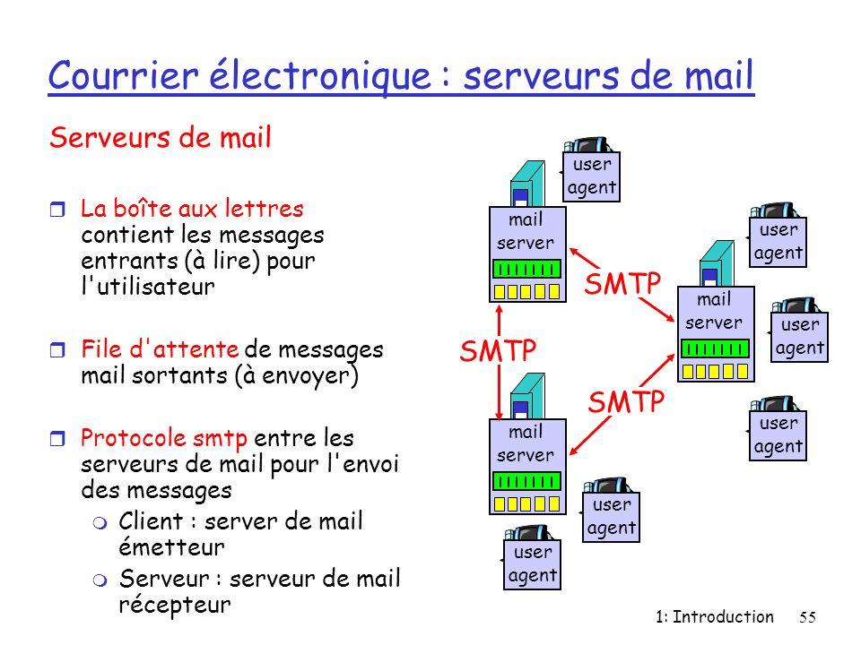 1: Introduction55 Courrier électronique : serveurs de mail Serveurs de mail r La boîte aux lettres contient les messages entrants (à lire) pour l'util