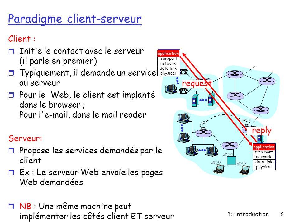 1: Introduction17 Services proposés dans Internet Service TCP: r Orienté connexion: connexion nécessaire entre le client et le serveur r Transport fiable entre le processus émetteur et récepteur r Contrôle de flot: lémetteur ne submerge pas le récepteur r Contrôle de Congestion : réduit le débit de lémetteur quand le réseau est congestionné r Ne propose pas: m de garanties de délai, m de bande passante minimale Service UDP: r Transfert de données non fiable r Ne propose pas m de connexion, m de fiabilité, m de contrôle de flot, m de contrôle de congestion, m de garantie temporelle, m de bande passante