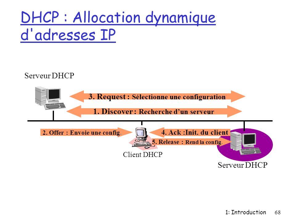 1: Introduction68 Serveur DHCP Client DHCP 1. Discover : Recherche dun serveur 2. Offer : Envoie une config. Offer 3. Request : Sélectionne une config
