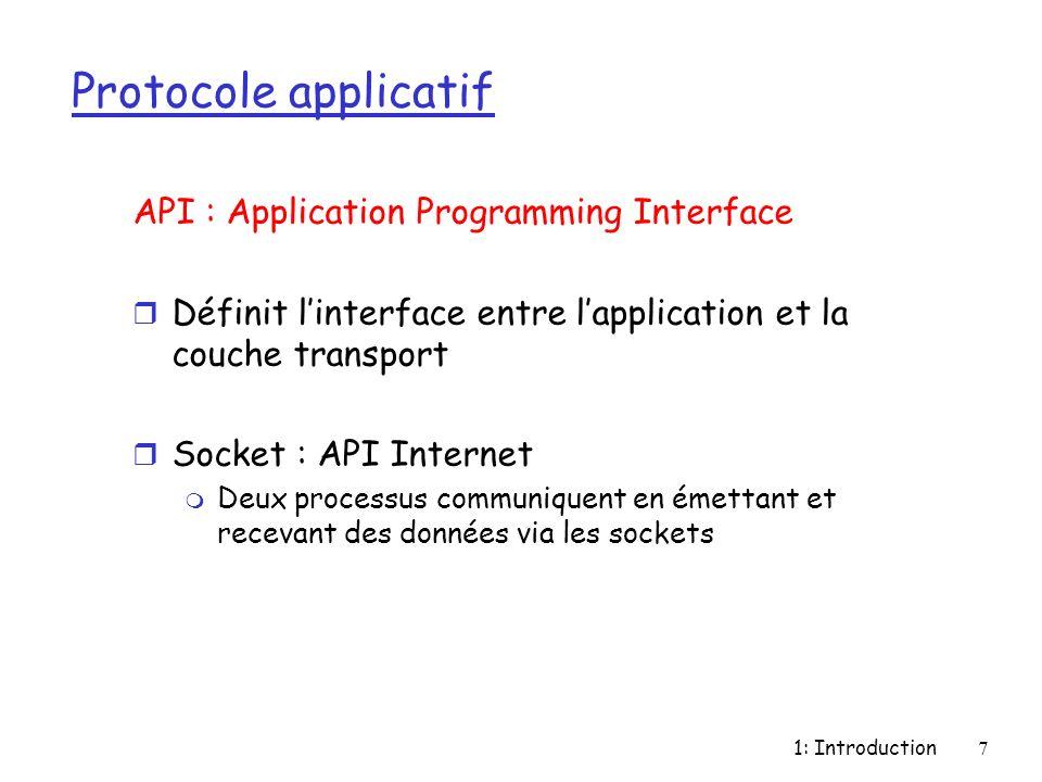1: Introduction68 Serveur DHCP Client DHCP 1.Discover : Recherche dun serveur 2.