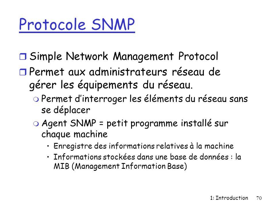 1: Introduction70 Protocole SNMP r Simple Network Management Protocol r Permet aux administrateurs réseau de gérer les équipements du réseau. m Permet