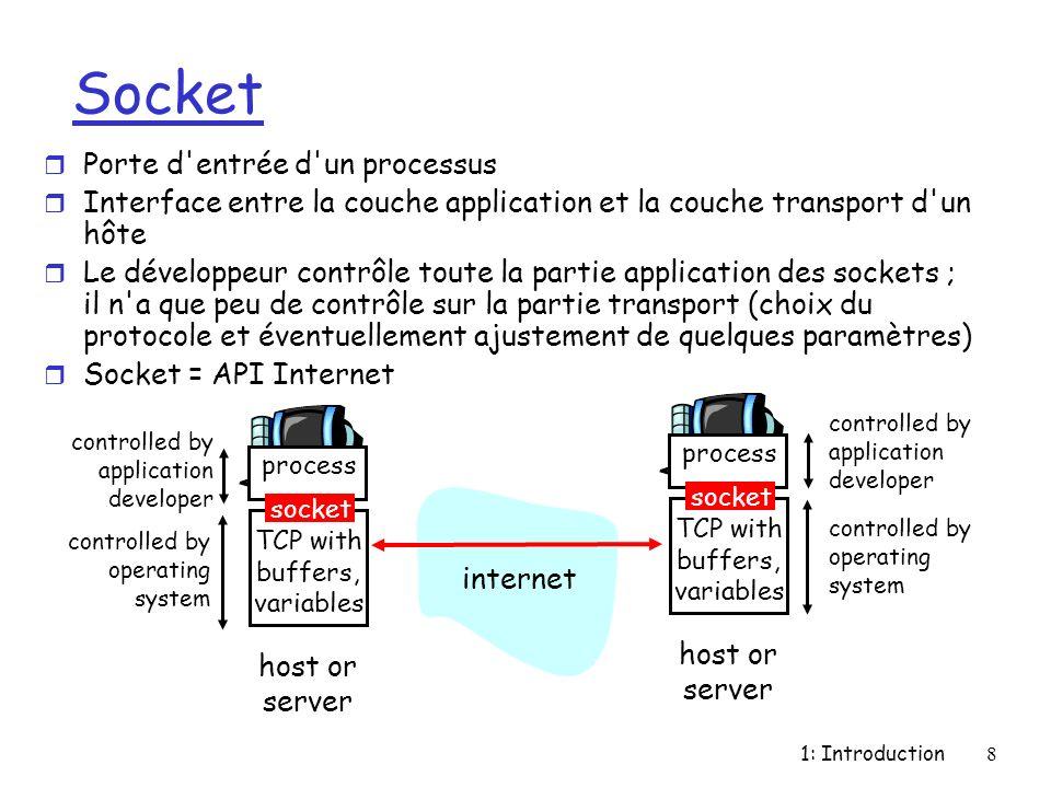 1: Introduction79 Le client doit contacter le serveur r Le processus serveur doit déjà tourner r Le serveur doit avoir créé une socket (porte) qui accueille le client qui le contacte Le client contacte le serveur en : r Créant une socket TCP locale au client r Spécifiant une adresse IP, un numéro de port qu processus serveur r Quand le client crée une socket : le client TCP établit une connexion vers le serveur TCP r Quand il est contacté par le client, le server TCP crée une nouvelle socket pour que le processus serveur puisse communiquer avec le client m Permet au serveur de parler avec plusieurs clients TCP fournit un transfert d octets fiable, dans l ordre, entre le client et le serveur Point de vue application Programmation de sockets avec TCP