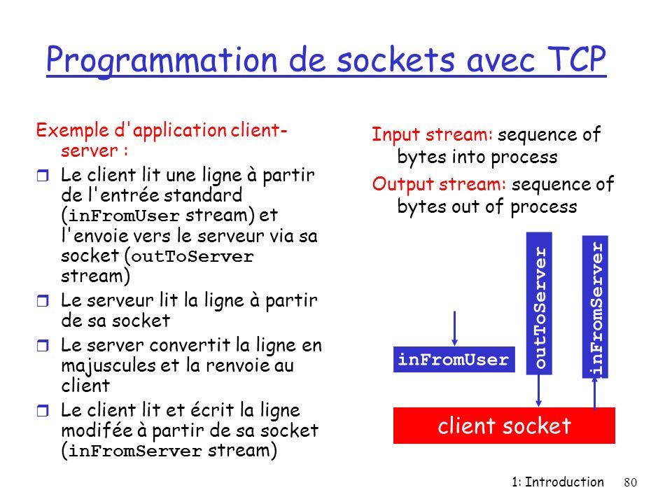 1: Introduction80 Exemple d'application client- server : Le client lit une ligne à partir de l'entrée standard ( inFromUser stream) et l'envoie vers l