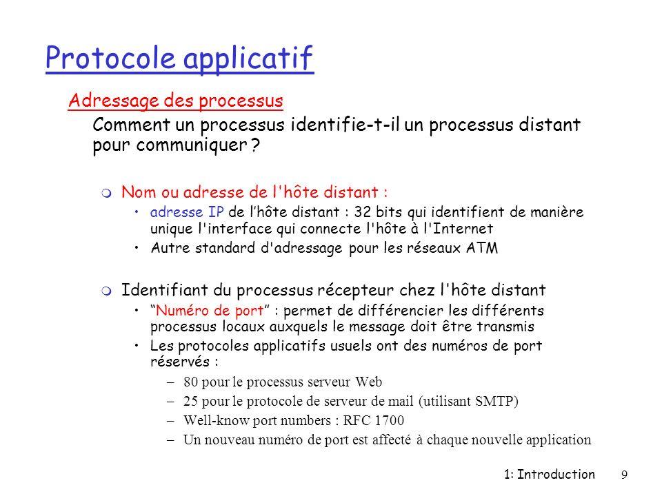 1: Introduction80 Exemple d application client- server : Le client lit une ligne à partir de l entrée standard ( inFromUser stream) et l envoie vers le serveur via sa socket ( outToServer stream) r Le serveur lit la ligne à partir de sa socket r Le server convertit la ligne en majuscules et la renvoie au client Le client lit et écrit la ligne modifée à partir de sa socket ( inFromServer stream) Input stream: sequence of bytes into process Output stream: sequence of bytes out of process client socket inFromUser outToServer iinFromServer Programmation de sockets avec TCP