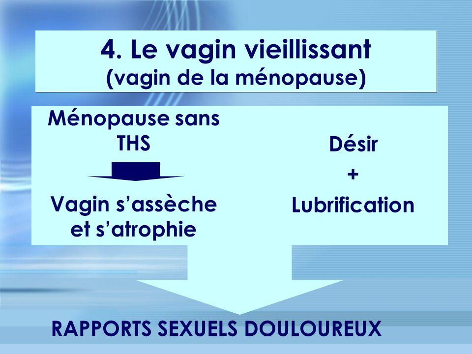 Ménopause sans THS Vagin sassèche et satrophie Désir + Lubrification RAPPORTS SEXUELS DOULOUREUX