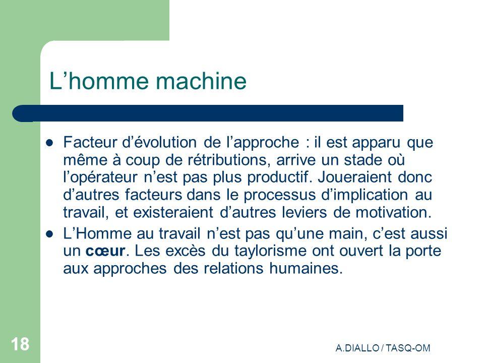 A.DIALLO / TASQ-OM 18 Lhomme machine Facteur dévolution de lapproche : il est apparu que même à coup de rétributions, arrive un stade où lopérateur ne
