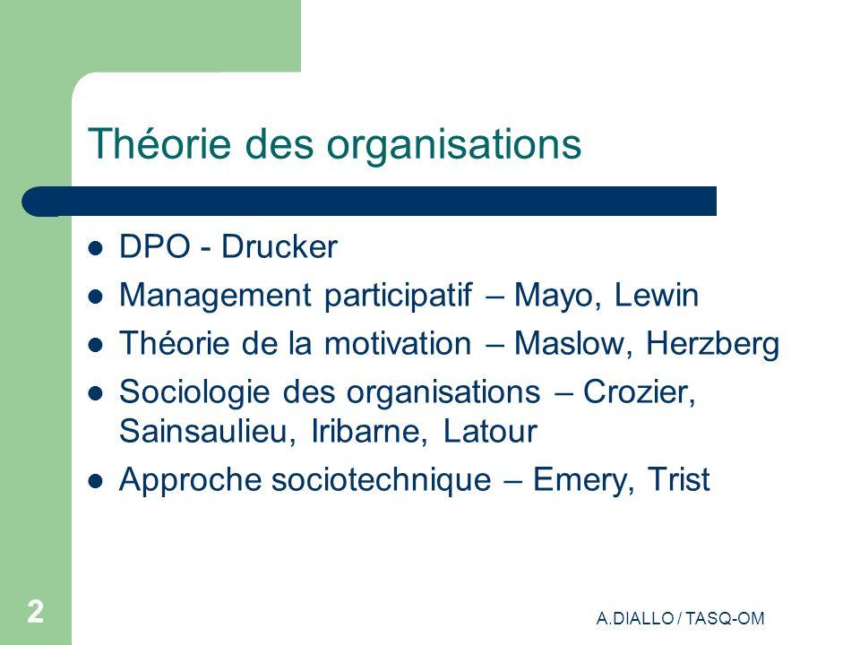 A.DIALLO / TASQ-OM 22 Théorie des organisations DPO - Drucker Management participatif – Mayo, Lewin Théorie de la motivation – Maslow, Herzberg Sociol