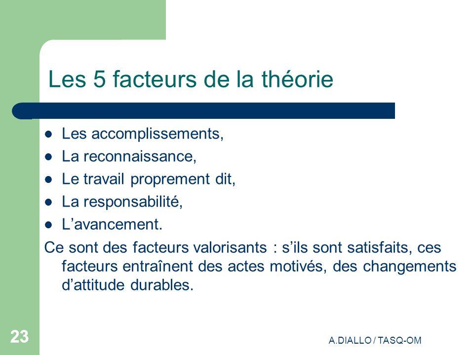 A.DIALLO / TASQ-OM 23 Les 5 facteurs de la théorie Les accomplissements, La reconnaissance, Le travail proprement dit, La responsabilité, Lavancement.