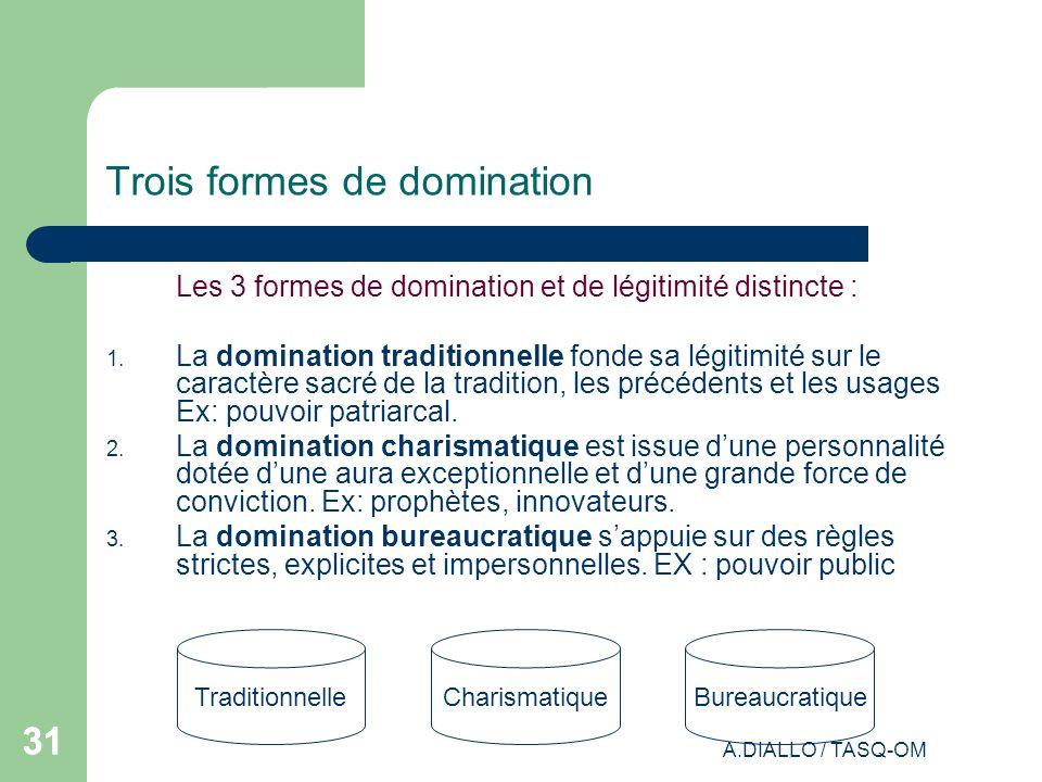 A.DIALLO / TASQ-OM 31 Trois formes de domination Les 3 formes de domination et de légitimité distincte : 1. La domination traditionnelle fonde sa légi
