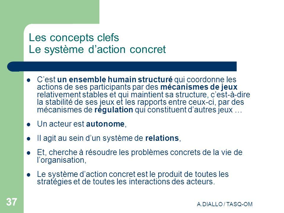 A.DIALLO / TASQ-OM 37 Les concepts clefs Le système daction concret Cest un ensemble humain structuré qui coordonne les actions de ses participants pa