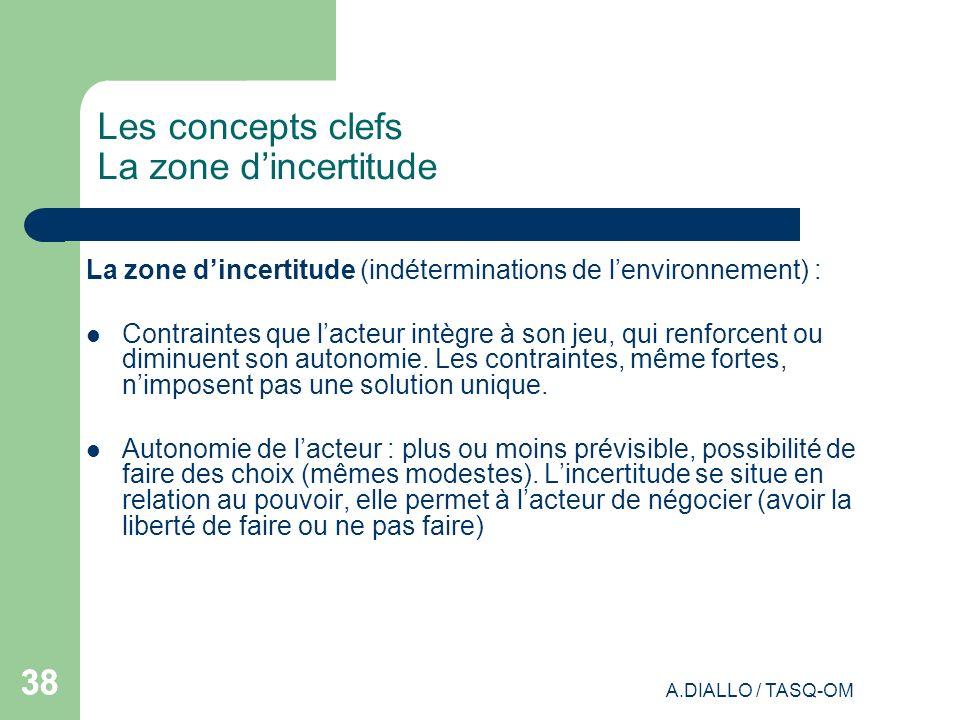 A.DIALLO / TASQ-OM 38 Les concepts clefs La zone dincertitude La zone dincertitude (indéterminations de lenvironnement) : Contraintes que lacteur intè